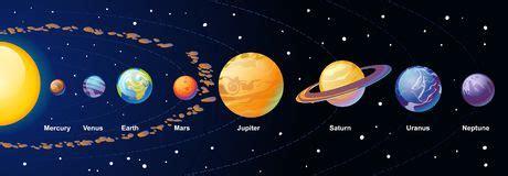 Asteroid Belt Diagram Stock Photo Image Del Neptune