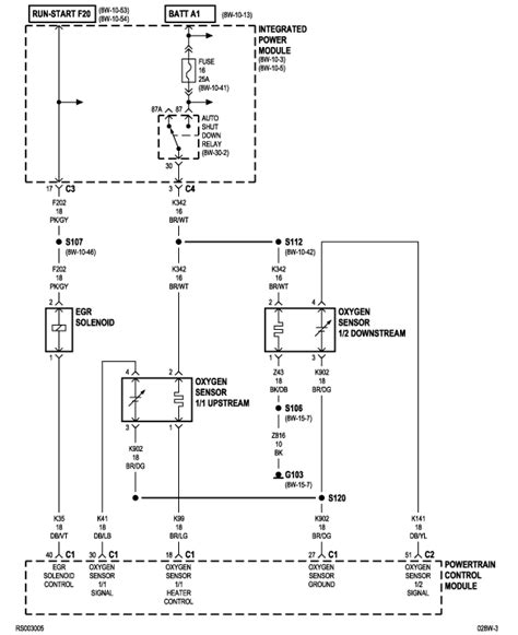 O2 Fuse Diagram by 2002 Chrysler Voyager 2 4l 25 Term And Term