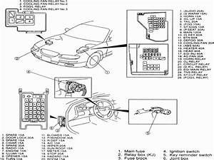 03 Mazda Protege Fuse Box  U2022 Wiring Diagram For Free