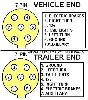wiring trailer connectionford ranger forum schematic diagram wiring