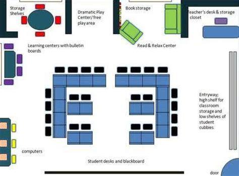 classroom seating arrangement google search maths