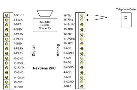 Diagram 2wire Telephone by 2100 Isic Analog Phone Line Nexsens Technology Inc