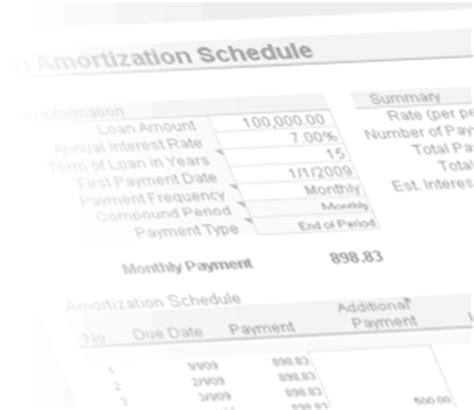 excel loan amortization table spreadsheet schedule calculator