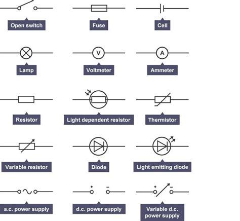 Diagram Showing Standard Circuit Symbols Physics