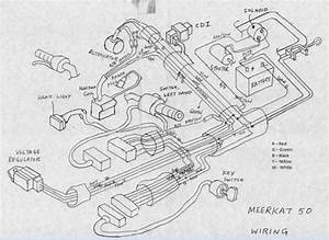 Cdi Wiring Diagram Atv