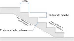 Calcul Marche Escalier Exterieur by Comment Calculer Les Marches Dun Escalier