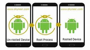How To Install Twrp Recovery And Root Tecno W3