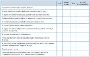 exemple questionnaire satisfaction collaborateur document