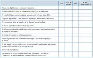 lettre de motivation employé de bureau exemple questionnaire satisfaction collaborateur