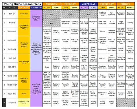 pacing guide template create select a quality pacing guide illuminate education