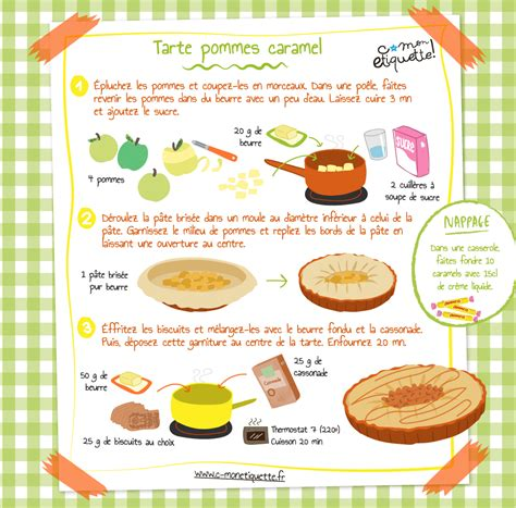 recette avec de cuisine recette tarte carambars