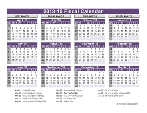 uk fiscal calendar template    printable templates