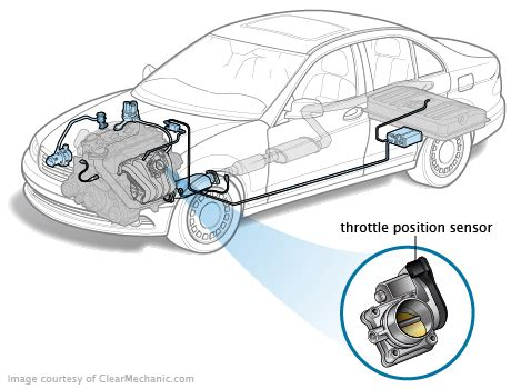 throttle position sensor replacement cost repairpal estimate