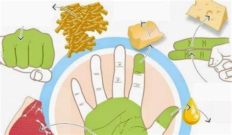 les mains permettent de mesurer les quantites ameliore