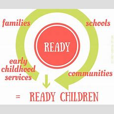 School Readiness For Children, Families, Teachers And Schools