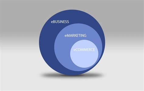 E Marketing Company - ebusiness emarketing y ecommerce no es lo mismo aunque