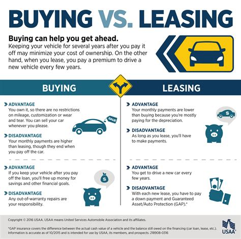 buying a car vs leasing valley chevy buying vs leasing a car infographic