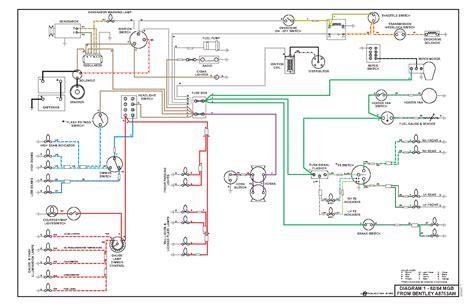 Bentley Car Wiring Diagrams Service Manual Download