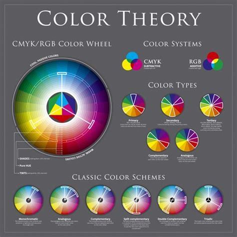 understanding color in fashion design the color wheel