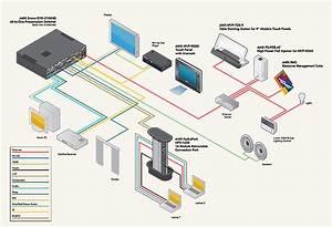 Amx Mvp-9000i-gb Fg5967-01 Modero Viewpoint 9 U0026quot  Touch Panel W   Intercom  U0026 Wi-fi  Black
