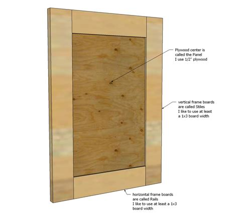 cabinet door construction types ana white easy frame and panel doors diy projects