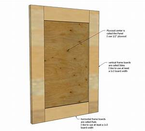 Ana White Easy Frame and Panel Doors - DIY Projects