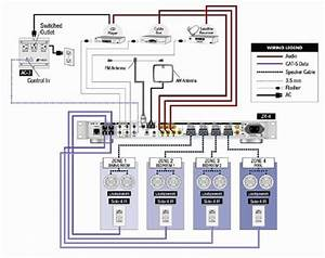 Wiring Diagram For Home Automation