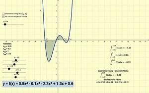 Integral Fläche Berechnen : das bestimmte integral einer funktion geogebra ~ Themetempest.com Abrechnung