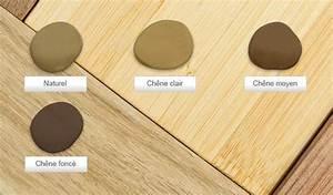 comment renover un meuble en bois les conseils de mauler With pate à bois pour parquet