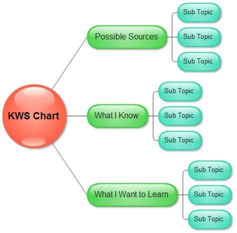 spider diagram  templates  examples