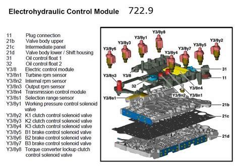 tcm tcu transmission control unit conductor plate