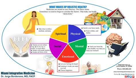 home design center miami holistic health and the factors that affect it