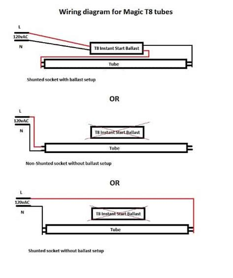 Electrical Wiring Diagram Connecting 2 2 L Fluorescent Light by Magic T8 U Bend 2 Foot 15 Watt Ballast
