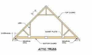 medeek design inc trusses With 16 ft trusses