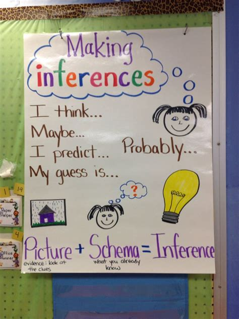 kindergarten inferencing anchor chart inferencing anchor