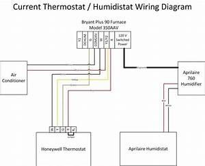 Manual Humidistat Wiring Diagram
