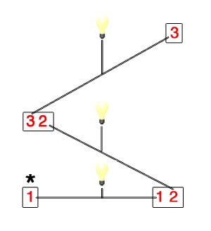 Electrical How Can Replace Multiple Way Switches