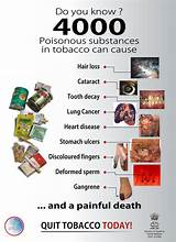 Health effects of teen smoking