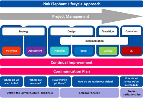 Pink Elephant Uk. Tire Sales And Service Fayetteville Nc. Best Antibacterial Cream Online Payroll Check. Financial Planning Specialist. Mutual Fund Screener Dividend Yield. Remove Varicose Veins Naturally. Megahertz To Hertz Conversion. Security Alarm Companies For Business. Urgent Care Evanston Il Gym Cleaning Supplies