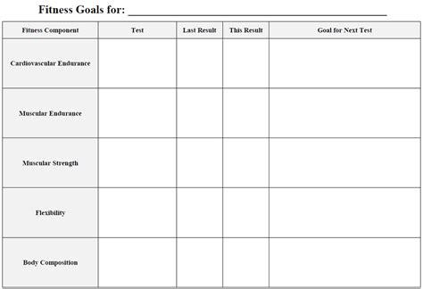 fitness assessment worksheet pictures to pin on
