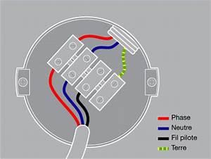 Radiateur Electrique Sur Circuit Prise : installer un s che serviette lectrique ~ Carolinahurricanesstore.com Idées de Décoration