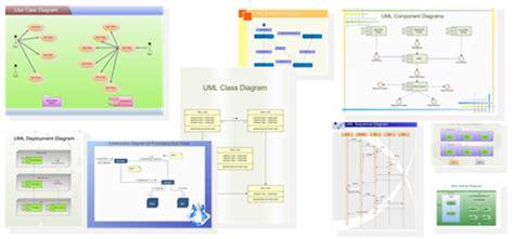 uml diagram software perfect uml diagram examples