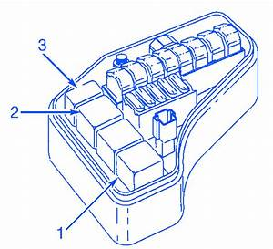 Volvo V70 1999 Compartment Fuse Box  Block Circuit Breaker