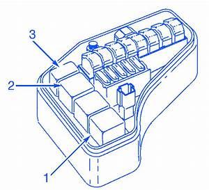 Volvo V70 1999 Compartment Fuse Box  Block Circuit Breaker Diagram