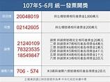 統一發票5-6月千萬獎號碼:20048019 | 國際 | 重點新聞 | 中央社 CNA