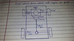 Vehicle Layout