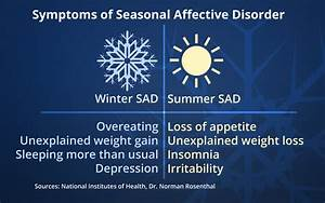 What is Seasonal Affective Disorder (SAD)? | Lucky Otters ...