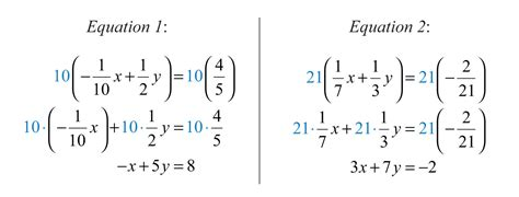 solving linear systems  elimination