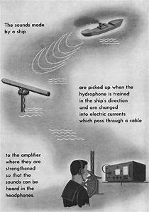 Submarine Sonar Operator U0026 39 S Manual