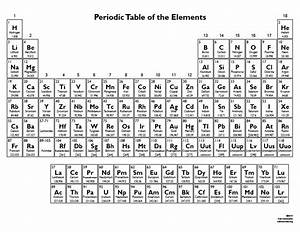 Silver Periodic Table – What is Silver Symbol Ag | APMEX